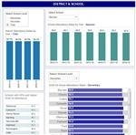 School Attendance Dashboard