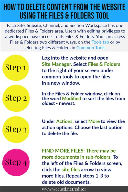 files and folders instructions