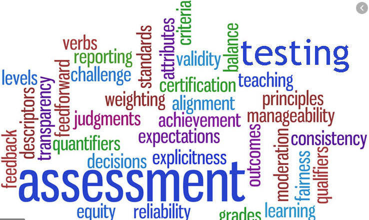 Assessments/Tests