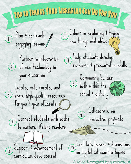 10 things your librarian can do