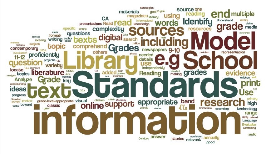 Standards Wordle